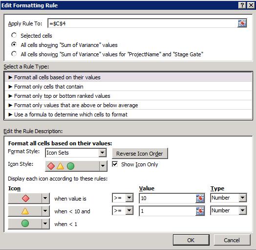 Reporting On Portfolio Milestones With Excel
