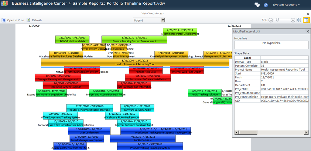 Project server business intelligence resources part 1 for Visio project timeline template